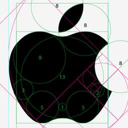 apple-proporcao-aurea