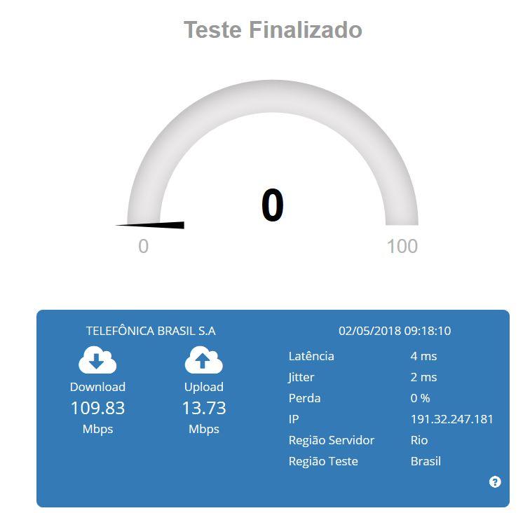 teste de velocidade EAQ Vivo Fibra 100 megas RJ