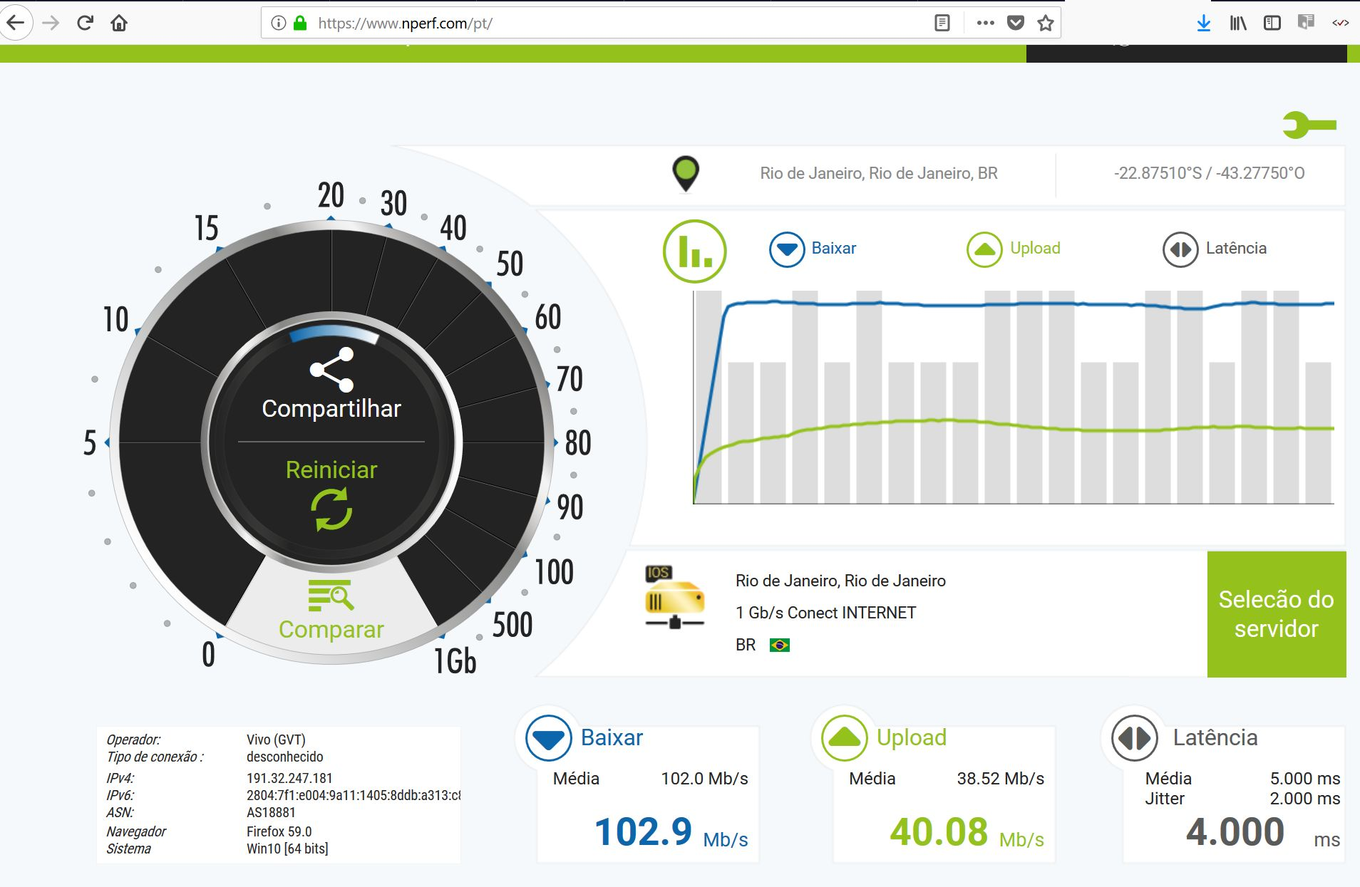 teste de velocidade nperf Vivo Fibra 100 megas RJ